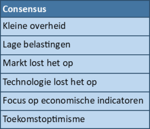 consensus mainstream politiek